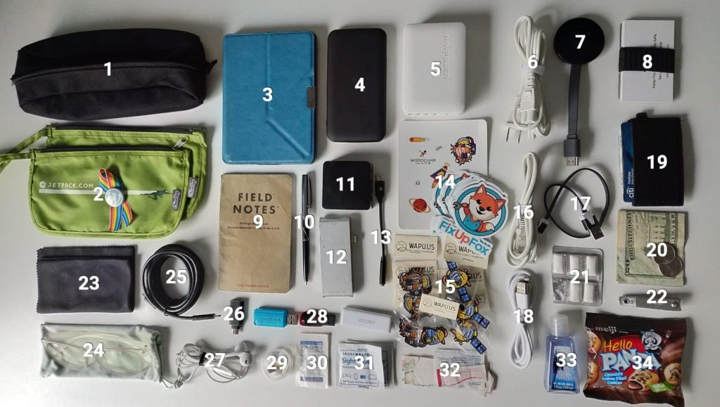 A numbered picture of items that I pack for trips